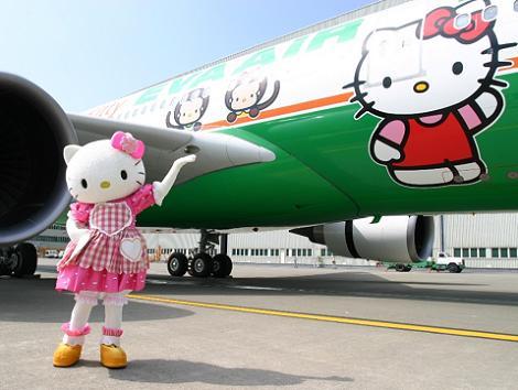 Hello Kitty avión
