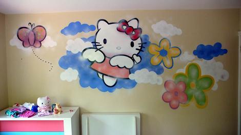 Hello Kitty mural